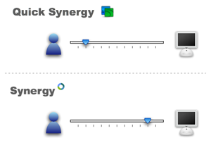 Synergy QuickSynergy Comparison.png
